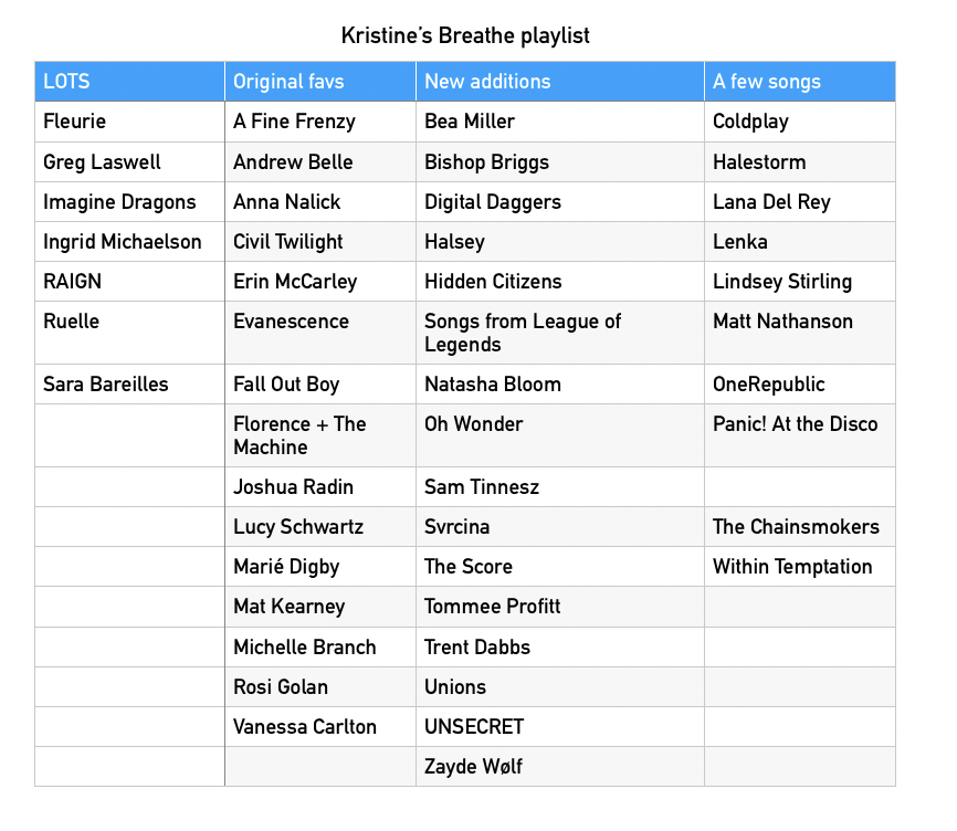 breathe-playlist2